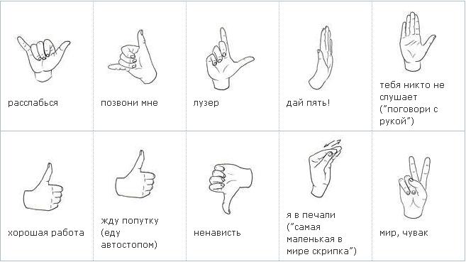 язык жестов в США