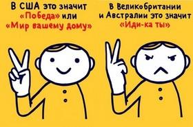 язык жестов в мире